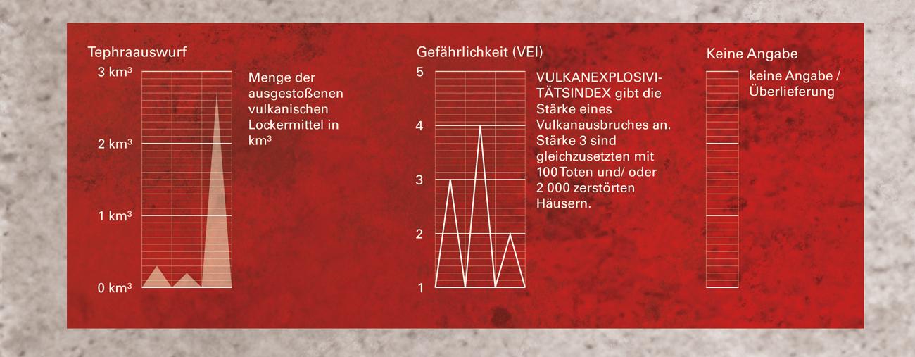 Lucht_Infografik_10